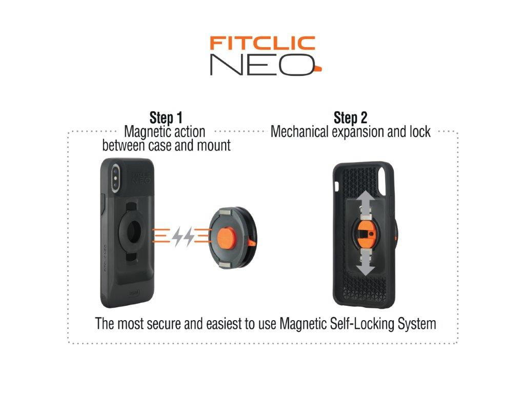 Fitclic neo mounting system